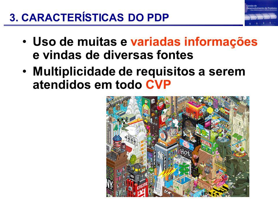 Uso de muitas e variadas informações e vindas de diversas fontes Multiplicidade de requisitos a serem atendidos em todo CVP 3. CARACTERÍSTICAS DO PDP