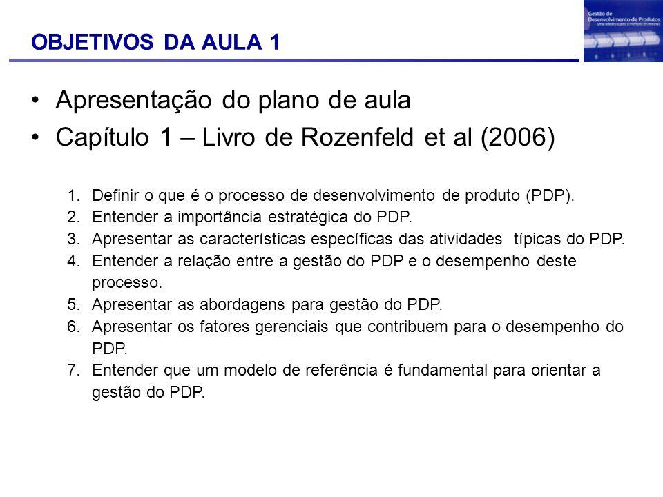 OBJETIVOS DA AULA 1 Apresentação do plano de aula Capítulo 1 – Livro de Rozenfeld et al (2006) 1.Definir o que é o processo de desenvolvimento de prod