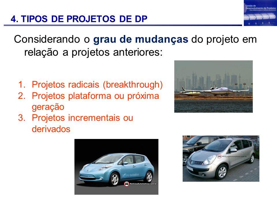 Considerando o grau de mudanças do projeto em relação a projetos anteriores: 4. TIPOS DE PROJETOS DE DP 1.Projetos radicais (breakthrough) 2.Projetos