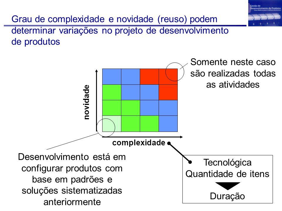 Grau de complexidade e novidade (reuso) podem determinar variações no projeto de desenvolvimento de produtos novidade complexidade Desenvolvimento est
