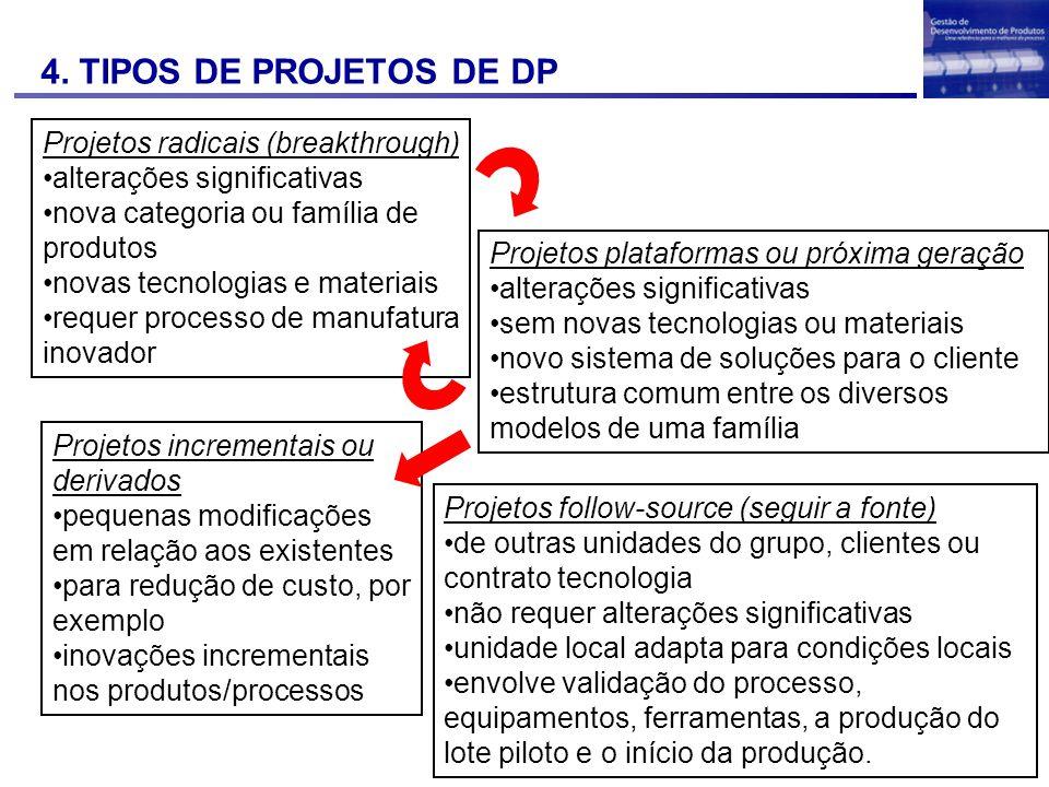 Projetos radicais (breakthrough) alterações significativas nova categoria ou família de produtos novas tecnologias e materiais requer processo de manu