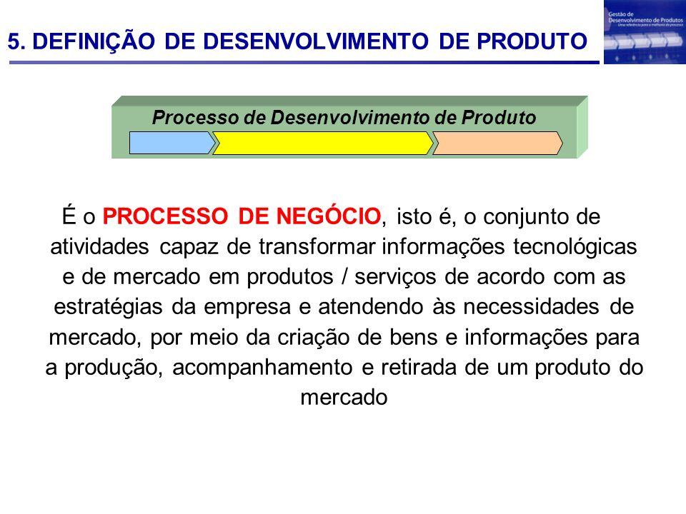 5. DEFINIÇÃO DE DESENVOLVIMENTO DE PRODUTO É o PROCESSO DE NEGÓCIO, isto é, o conjunto de atividades capaz de transformar informações tecnológicas e d