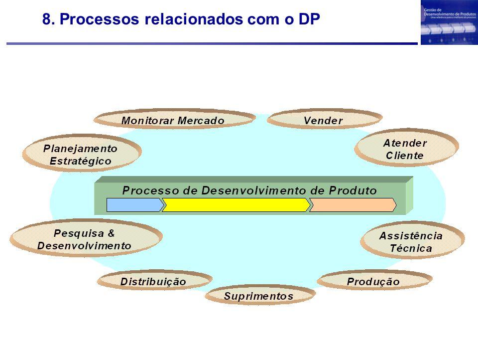 8. Processos relacionados com o DP