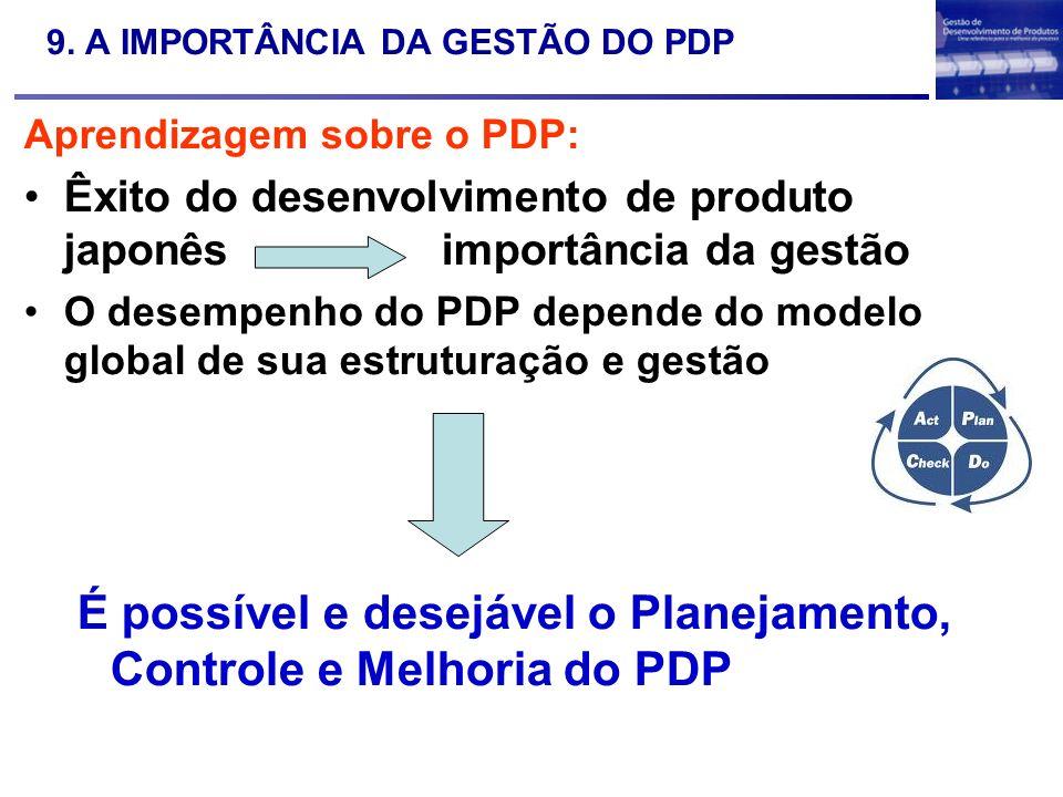 9. A IMPORTÂNCIA DA GESTÃO DO PDP Aprendizagem sobre o PDP: Êxito do desenvolvimento de produto japonês importância da gestão O desempenho do PDP depe