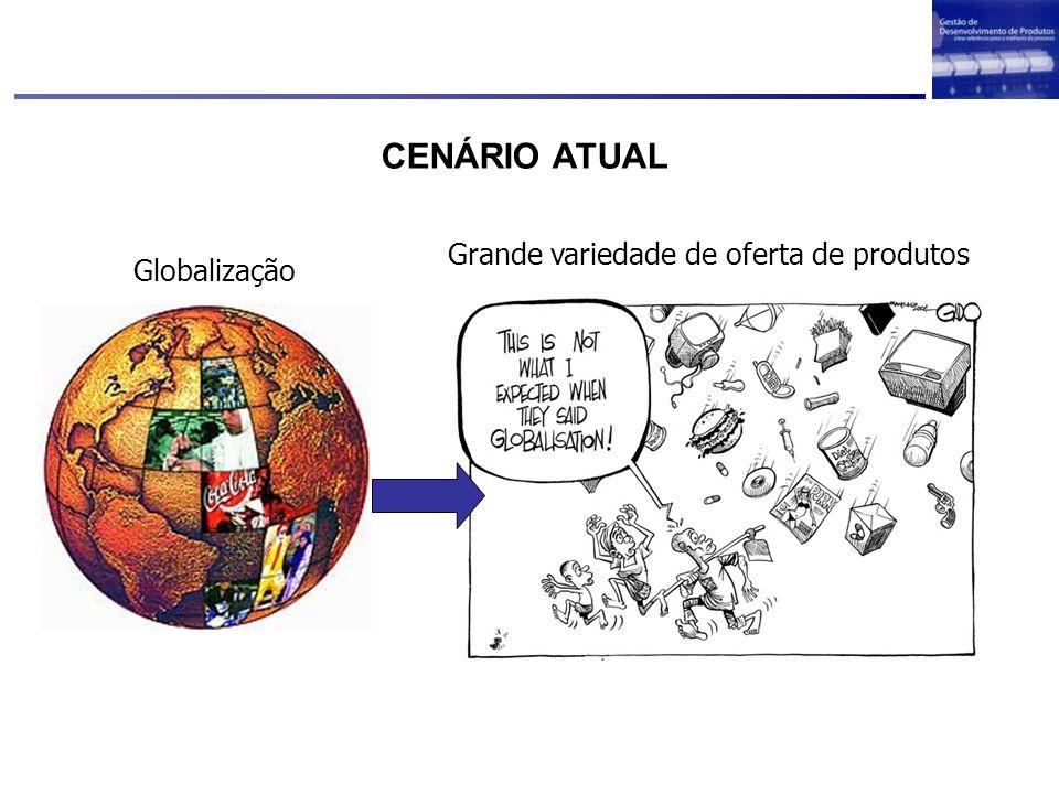 Globalização Grande variedade de oferta de produtos CENÁRIO ATUAL