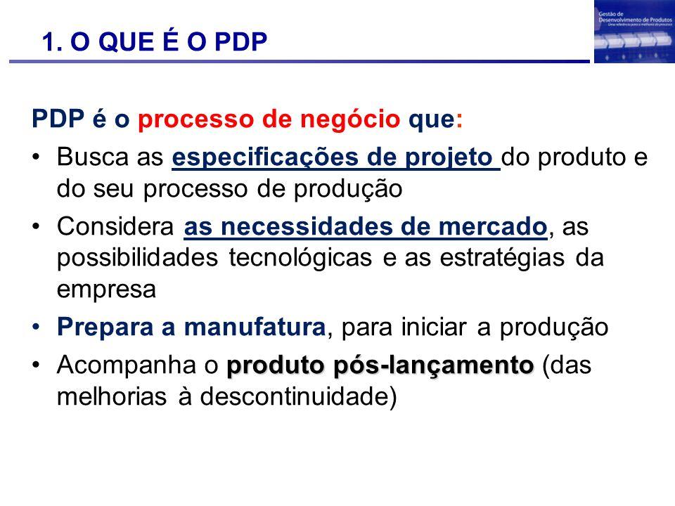 1. O QUE É O PDP PDP é o processo de negócio que: Busca as especificações de projeto do produto e do seu processo de produção Considera as necessidade