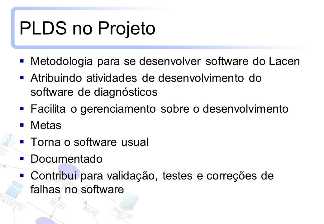 10 PLDS no Projeto Metodologia para se desenvolver software do Lacen Atribuindo atividades de desenvolvimento do software de diagnósticos Facilita o g