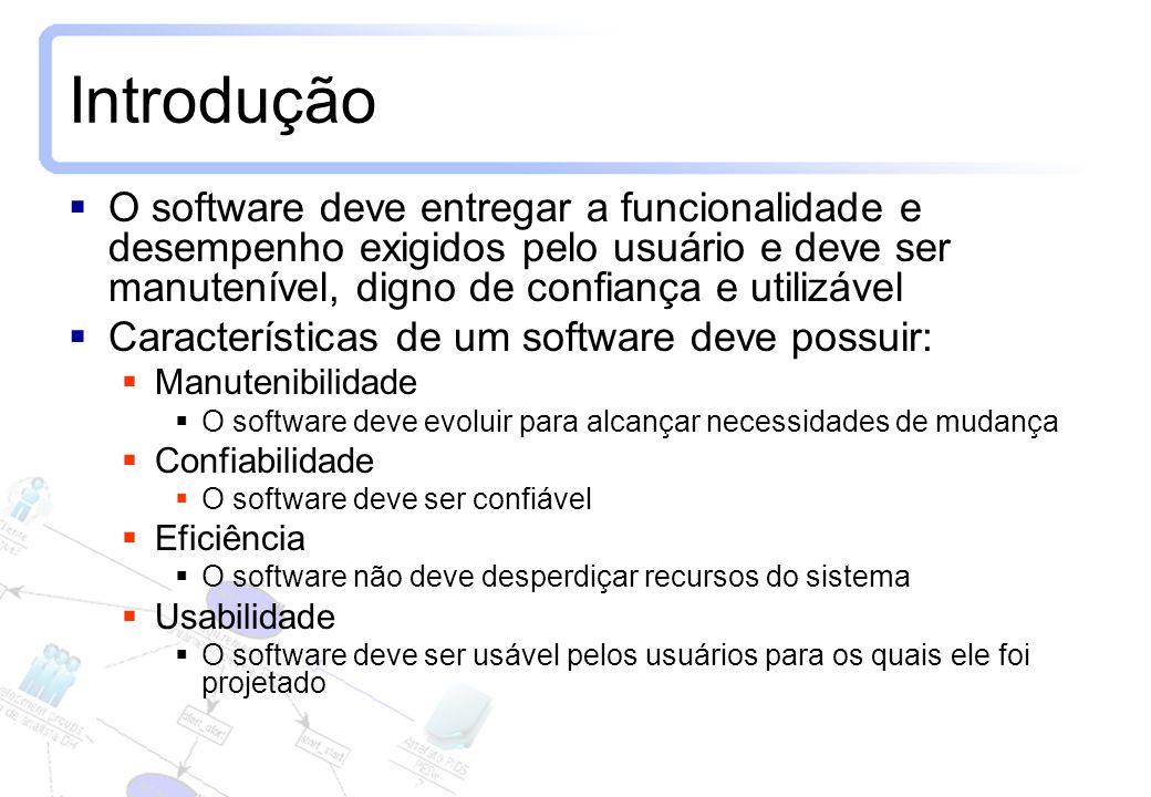 3 Introdução O software deve entregar a funcionalidade e desempenho exigidos pelo usuário e deve ser manutenível, digno de confiança e utilizável Cara