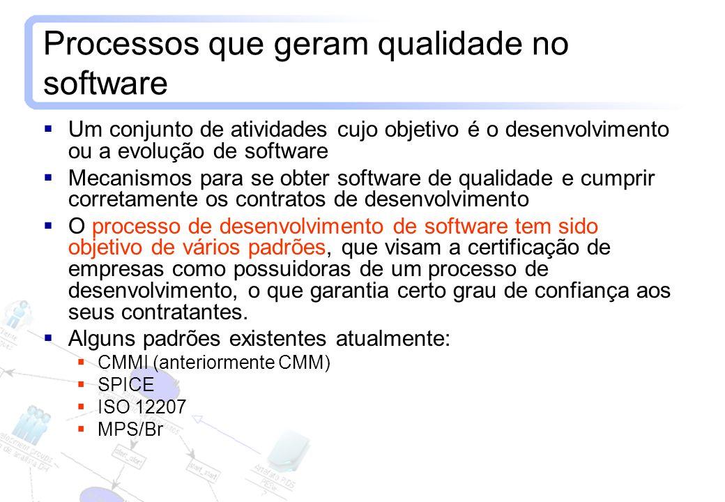 5 Processos que geram qualidade no software Um conjunto de atividades cujo objetivo é o desenvolvimento ou a evolução de software Mecanismos para se o