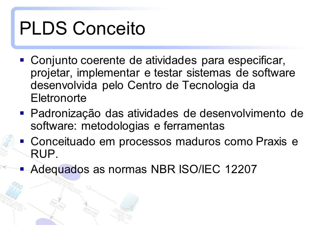 6 PLDS Conceito Conjunto coerente de atividades para especificar, projetar, implementar e testar sistemas de software desenvolvida pelo Centro de Tecn