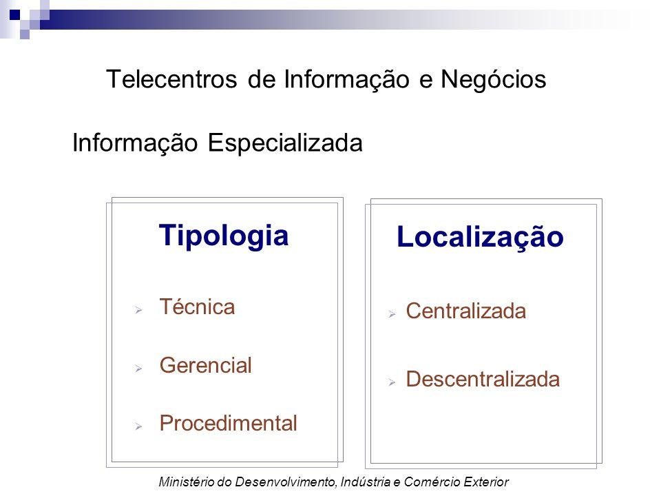 Informação Especializada Tipologia Técnica Gerencial Procedimental Localização Centralizada Descentralizada Telecentros de Informação e Negócios Minis