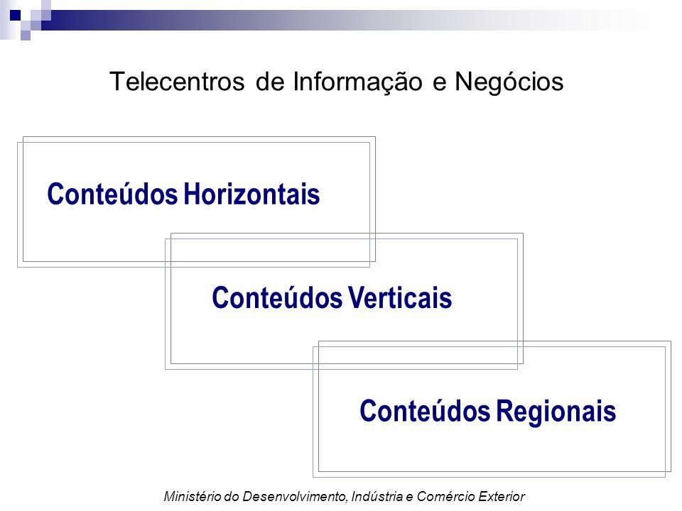 Conteúdos Verticais Conteúdos Regionais Conteúdos Horizontais Telecentros de Informação e Negócios Ministério do Desenvolvimento, Indústria e Comércio