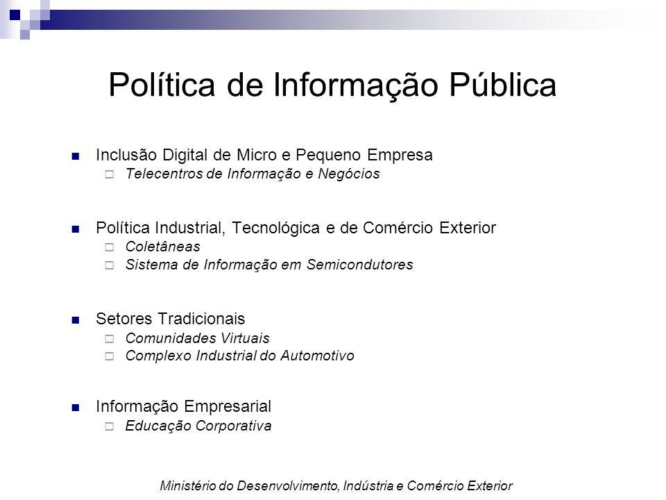 Política de Informação Pública Inclusão Digital de Micro e Pequeno Empresa Telecentros de Informação e Negócios Política Industrial, Tecnológica e de