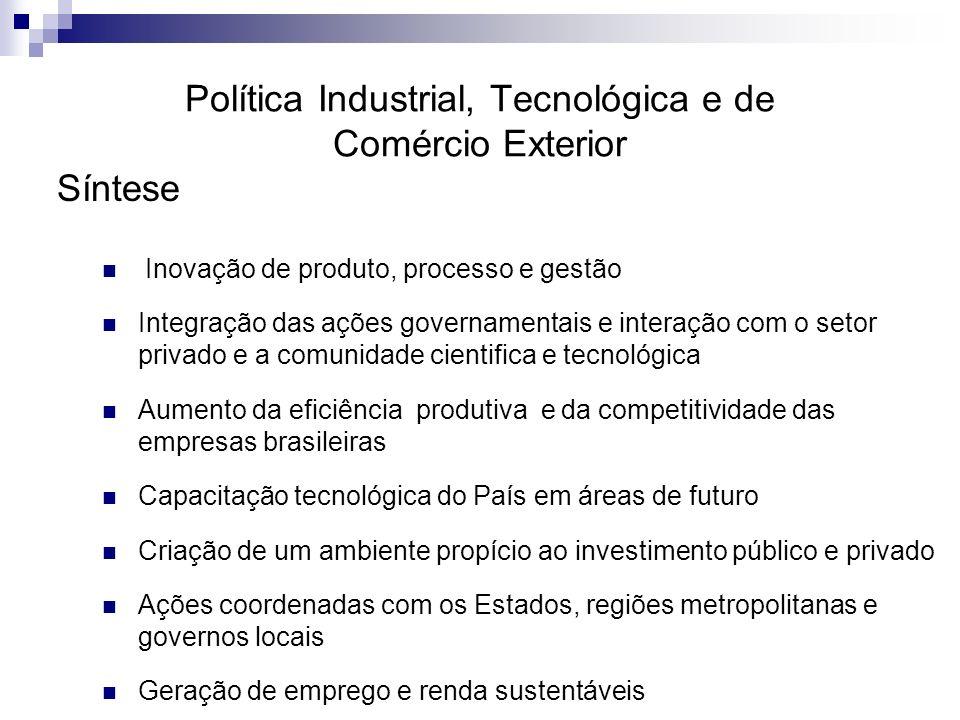Política Industrial, Tecnológica e de Comércio Exterior Inovação de produto, processo e gestão Integração das ações governamentais e interação com o s