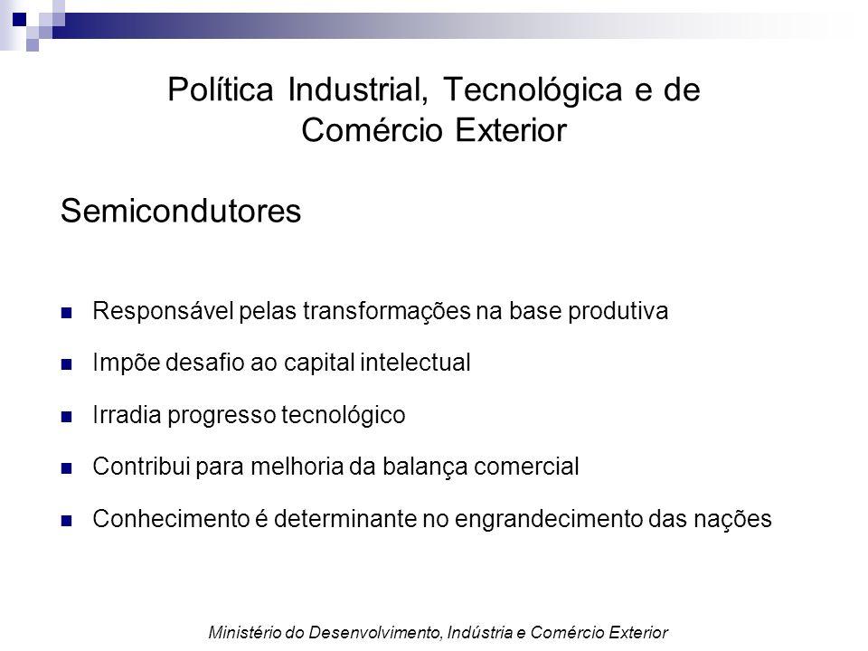 Política Industrial, Tecnológica e de Comércio Exterior Semicondutores Responsável pelas transformações na base produtiva Impõe desafio ao capital int