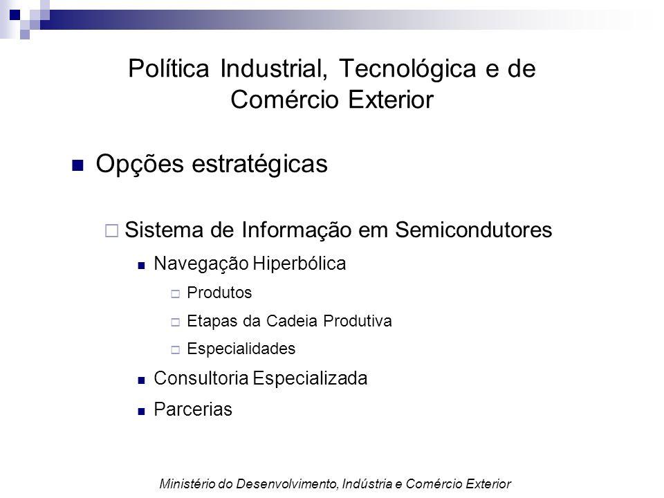 Política Industrial, Tecnológica e de Comércio Exterior Opções estratégicas Sistema de Informação em Semicondutores Navegação Hiperbólica Produtos Eta