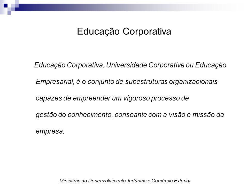 Educação Corporativa Educação Corporativa, Universidade Corporativa ou Educação Empresarial, é o conjunto de subestruturas organizacionais capazes de