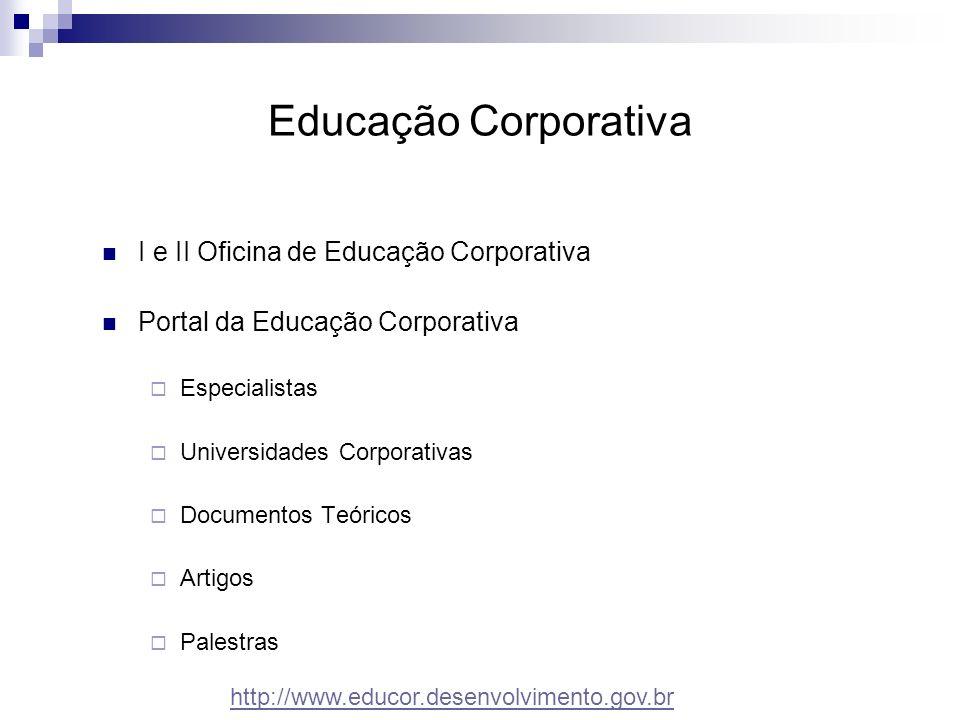 Educação Corporativa I e II Oficina de Educação Corporativa Portal da Educação Corporativa Especialistas Universidades Corporativas Documentos Teórico