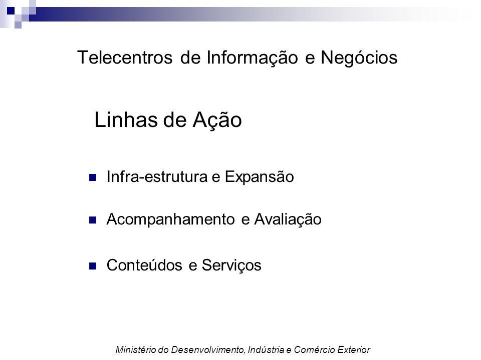 Linhas de Ação Infra-estrutura e Expansão Acompanhamento e Avaliação Conteúdos e Serviços Telecentros de Informação e Negócios Ministério do Desenvolv