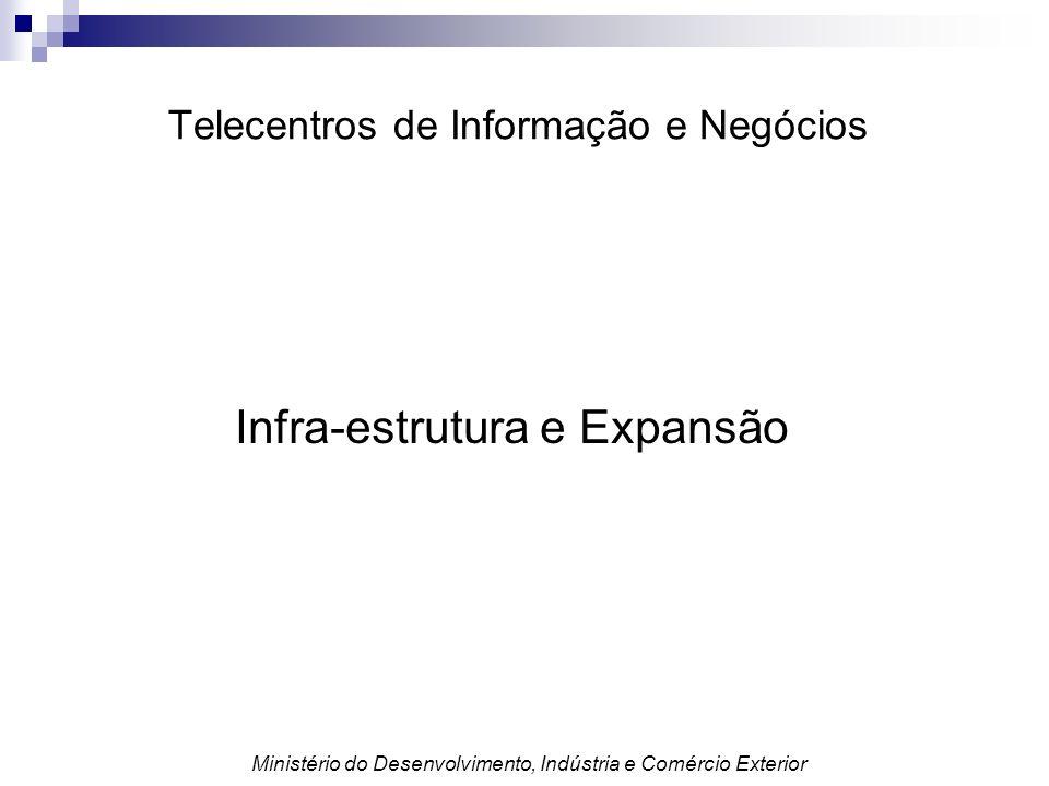 Formas Semi-Ativa Passiva Ativa Telecentros de Informação e Negócios
