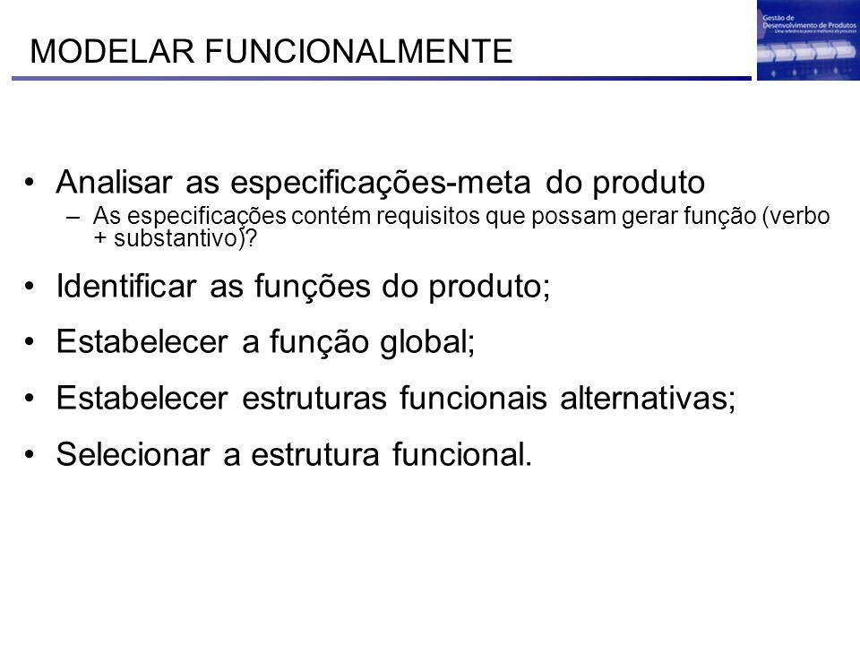 Analisar as especificações-meta do produto –As especificações contém requisitos que possam gerar função (verbo + substantivo)? Identificar as funções