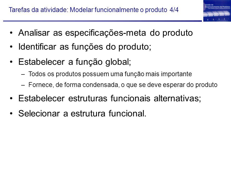 Tarefas da atividade: Modelar funcionalmente o produto 4/4 Analisar as especificações-meta do produto Identificar as funções do produto; Estabelecer a