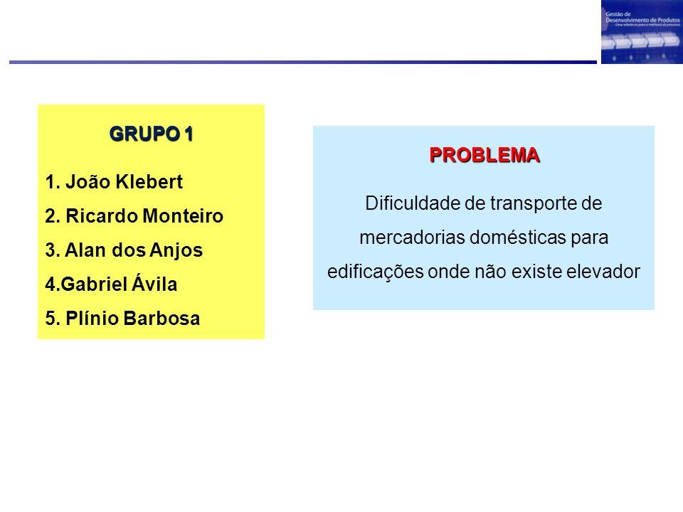 GRUPO 1 1.João Klebert 2. Ricardo Monteiro 3. Alan dos Anjos 4.Gabriel Ávila 5.