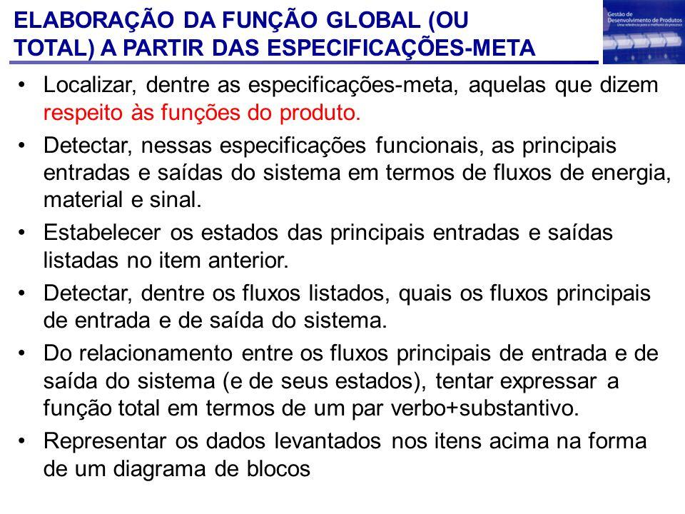 ELABORAÇÃO DA FUNÇÃO GLOBAL (OU TOTAL) A PARTIR DAS ESPECIFICAÇÕES-META Localizar, dentre as especificações-meta, aquelas que dizem respeito às funções do produto.