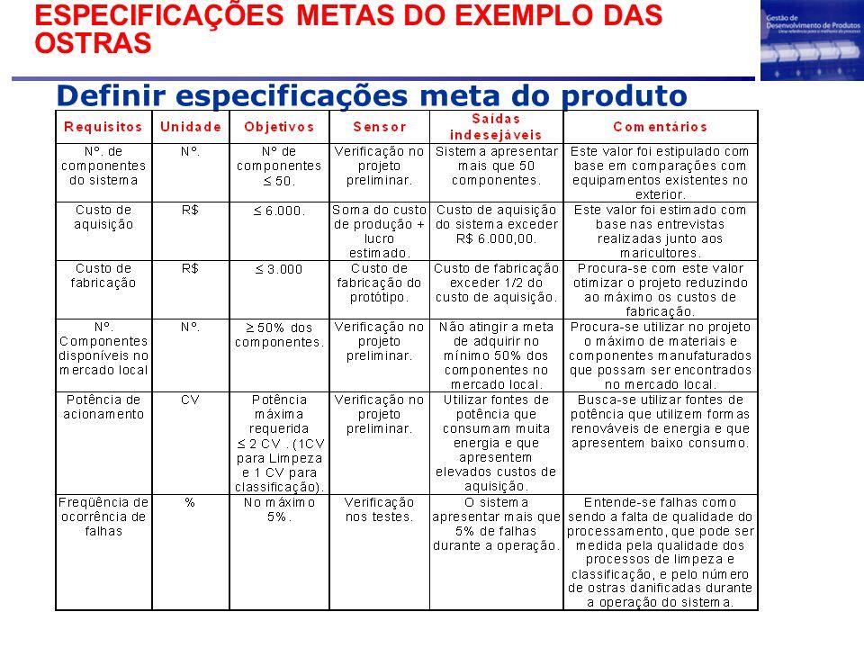 Definir especificações meta do produto ESPECIFICAÇÕES METAS DO EXEMPLO DAS OSTRAS