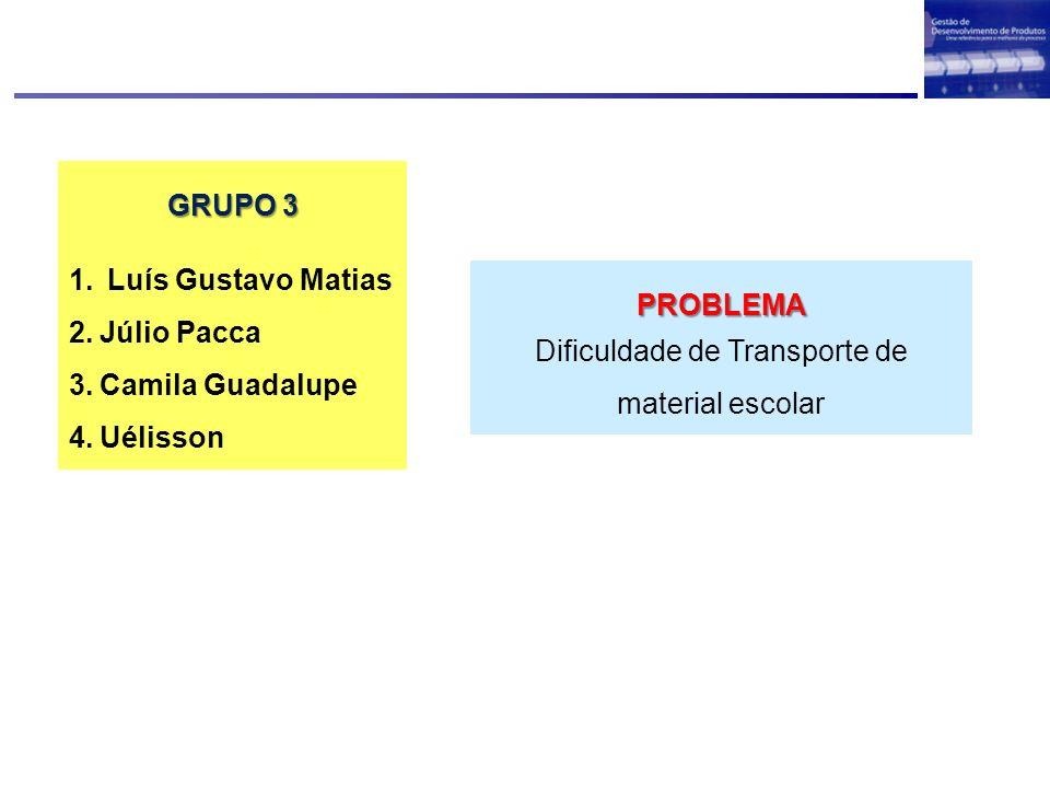 GRUPO 3 1. Luís Gustavo Matias 2.Júlio Pacca 3.Camila Guadalupe 4.Uélisson PROBLEMA Dificuldade de Transporte de material escolar