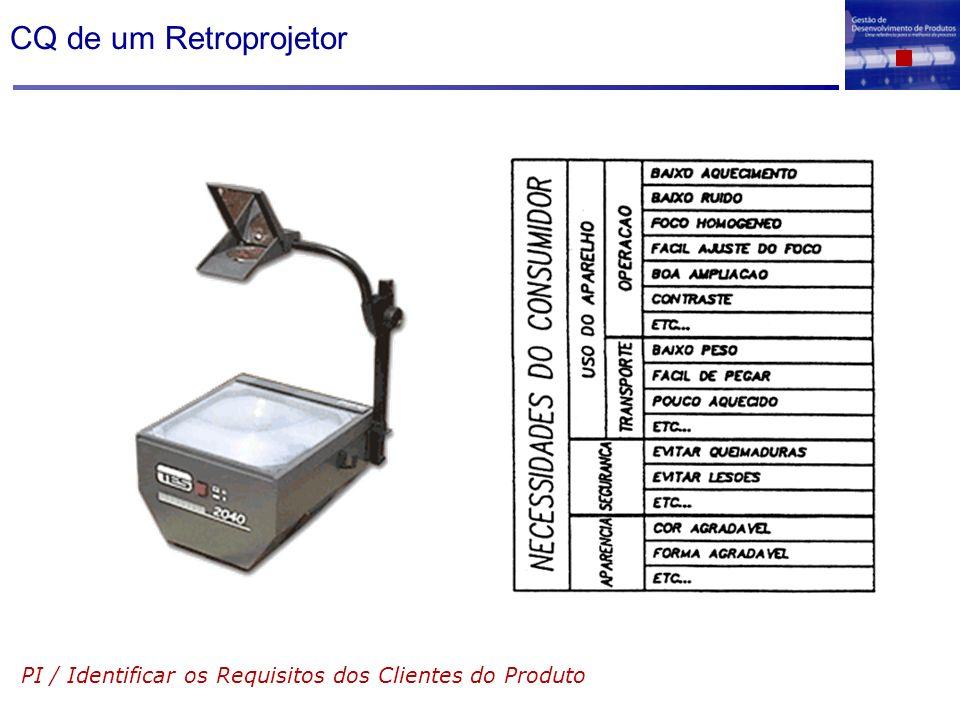 CQ de um Retroprojetor PI / Identificar os Requisitos dos Clientes do Produto