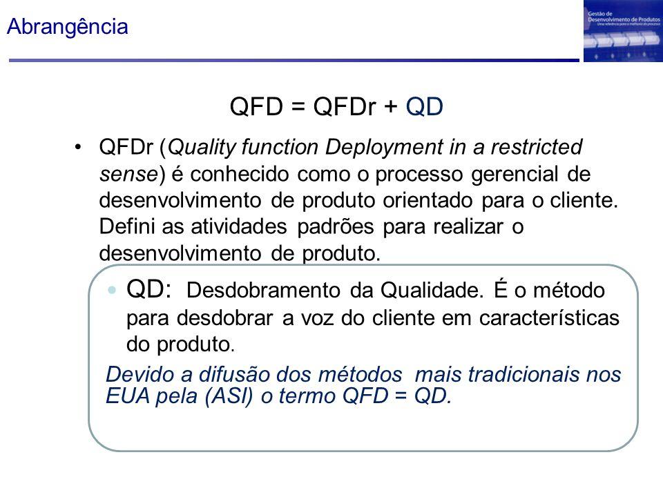 Abrangência QFDr (Quality function Deployment in a restricted sense) é conhecido como o processo gerencial de desenvolvimento de produto orientado par