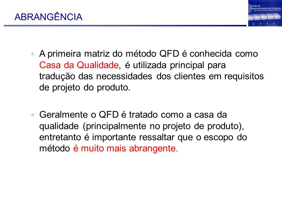 ABRANGÊNCIA A primeira matriz do método QFD é conhecida como Casa da Qualidade, é utilizada principal para tradução das necessidades dos clientes em r