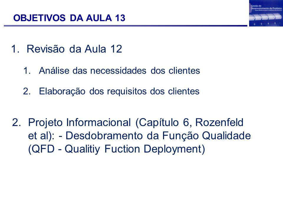 OBJETIVOS DA AULA 13 1.Revisão da Aula 12 1.Análise das necessidades dos clientes 2.Elaboração dos requisitos dos clientes 2.Projeto Informacional (Ca