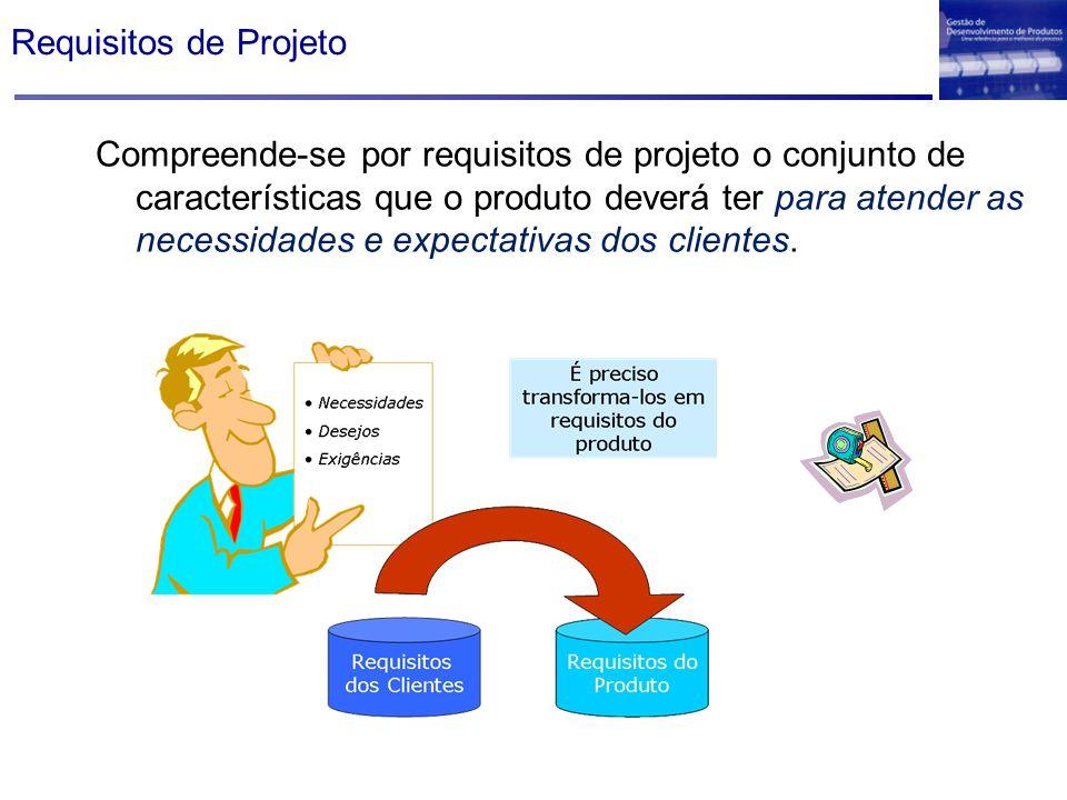 Requisitos de Projeto Compreende-se por requisitos de projeto o conjunto de características que o produto deverá ter para atender as necessidades e ex