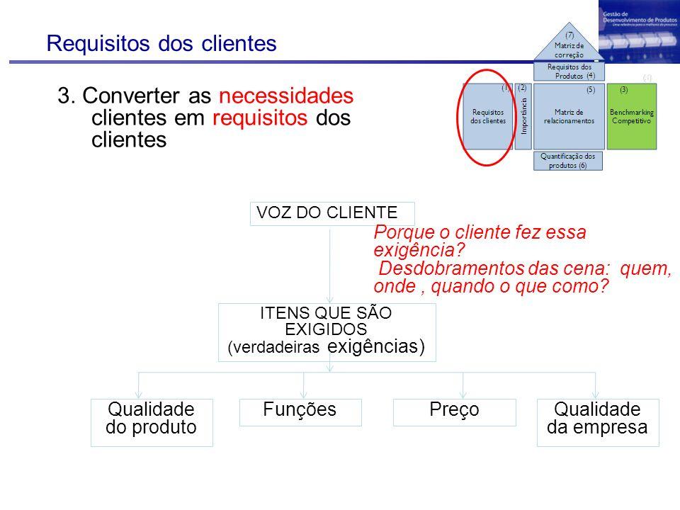 Requisitos dos clientes 3. Converter as necessidades clientes em requisitos dos clientes VOZ DO CLIENTE ITENS QUE SÃO EXIGIDOS (verdadeiras exigências