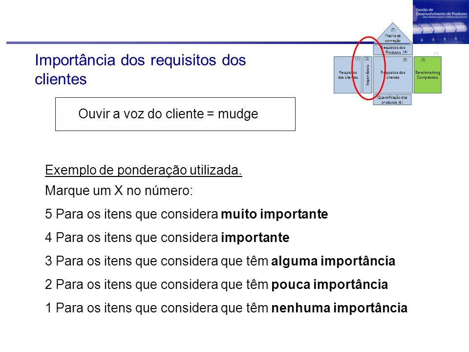 Importância dos requisitos dos clientes Exemplo de ponderação utilizada. Marque um X no número: 5 Para os itens que considera muito importante 4 Para