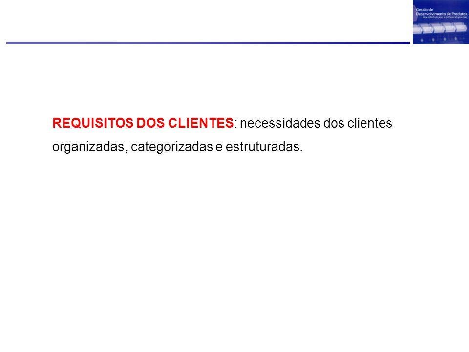 3.DIAGRAMA DE MUDGE Os requisitos dos clientes são comparados aos pares.