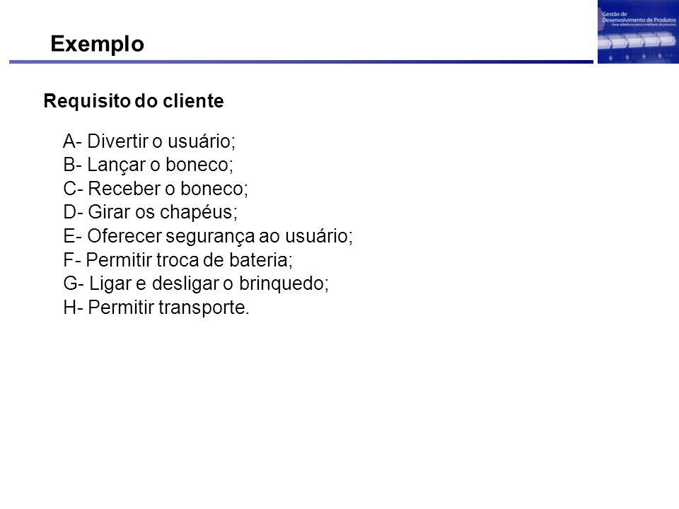 Requisitos dos clientes 3.