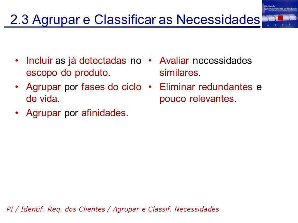 2.3 Agrupar e Classificar as Necessidades Incluir as já detectadas no escopo do produto. Agrupar por fases do ciclo de vida. Agrupar por afinidades. A