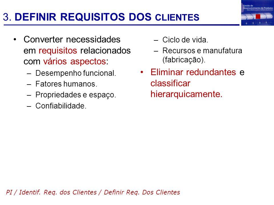3. DEFINIR REQUISITOS DOS CLIENTES Converter necessidades em requisitos relacionados com vários aspectos: –Desempenho funcional. –Fatores humanos. –Pr