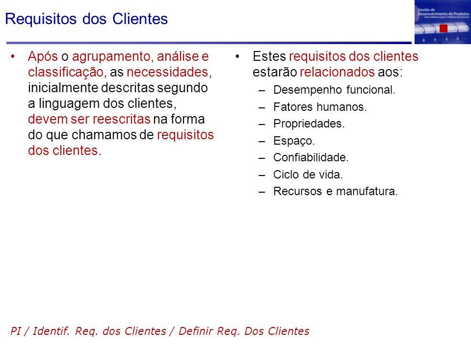 Requisitos dos Clientes Após o agrupamento, análise e classificação, as necessidades, inicialmente descritas segundo a linguagem dos clientes, devem s