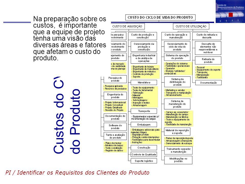 Custos do CV do Produto PI / Identificar os Requisitos dos Clientes do Produto Na preparação sobre os custos, é importante que a equipe de projeto ten