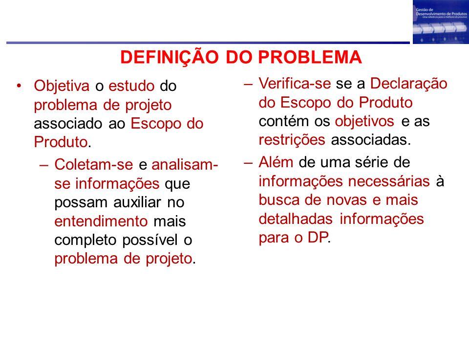 DEFINIÇÃO DO PROBLEMA Objetiva o estudo do problema de projeto associado ao Escopo do Produto. –Coletam-se e analisam- se informações que possam auxil