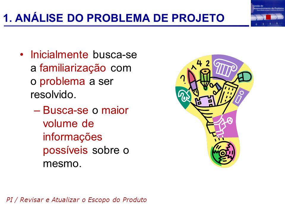 1. ANÁLISE DO PROBLEMA DE PROJETO Inicialmente busca-se a familiarização com o problema a ser resolvido. –Busca-se o maior volume de informações possí