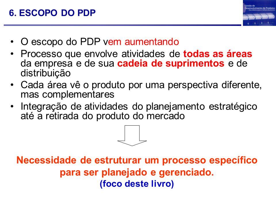 6. ESCOPO DO PDP O escopo do PDP vem aumentando Processo que envolve atividades de todas as áreas da empresa e de sua cadeia de suprimentos e de distr
