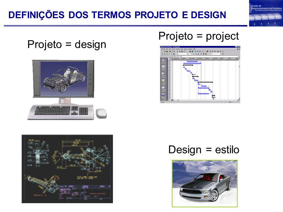 DEFINIÇÕES DOS TERMOS PROJETO E DESIGN Projeto = project Projeto = design Design = estilo