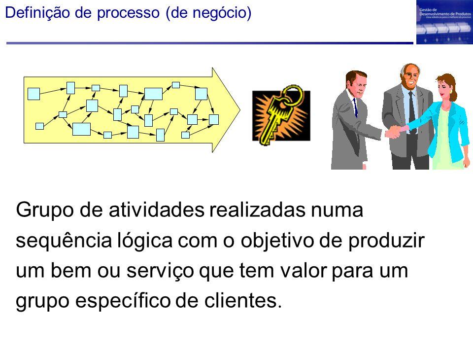 Definição de processo (de negócio) Grupo de atividades realizadas numa sequência lógica com o objetivo de produzir um bem ou serviço que tem valor par