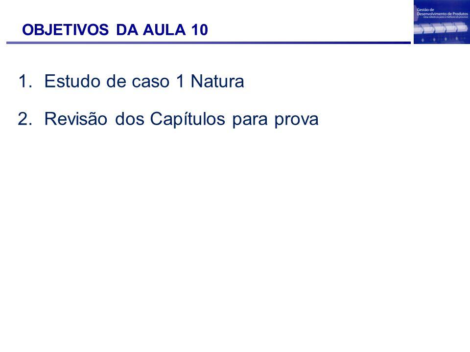 OBJETIVOS DA AULA 10 1.Estudo de caso 1 Natura 2.Revisão dos Capítulos para prova