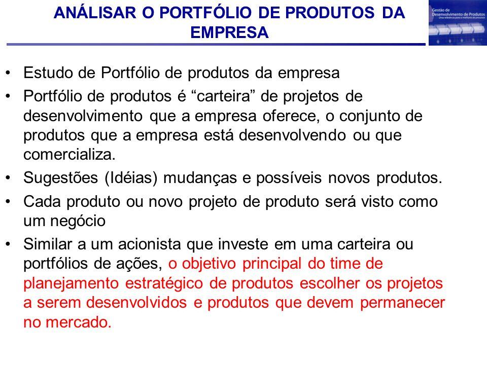 ANÁLISAR O PORTFÓLIO DE PRODUTOS DA EMPRESA Estudo de Portfólio de produtos da empresa Portfólio de produtos é carteira de projetos de desenvolvimento